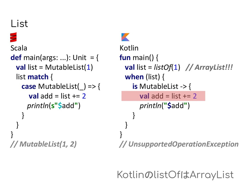 Kotlin fun main() { val list = listOf(1) // Arr...