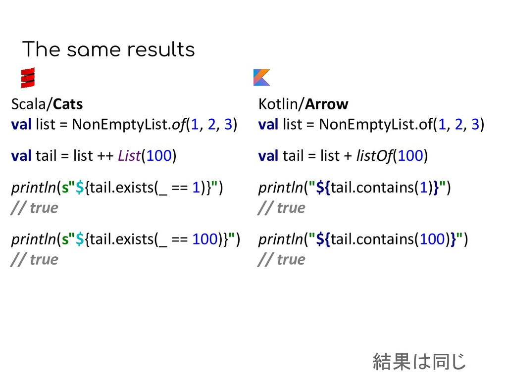 The same results Kotlin/Arrow val list = NonEmp...