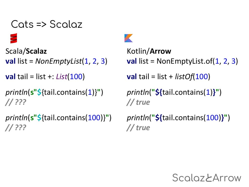 Cats => Scalaz Kotlin/Arrow val list = NonEmpty...