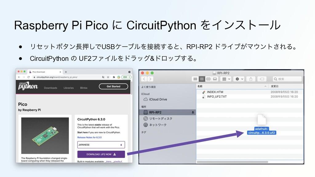 Raspberry Pi Pico ʹ CircuitPython ΛΠϯετʔϧ ● Ϧηο...