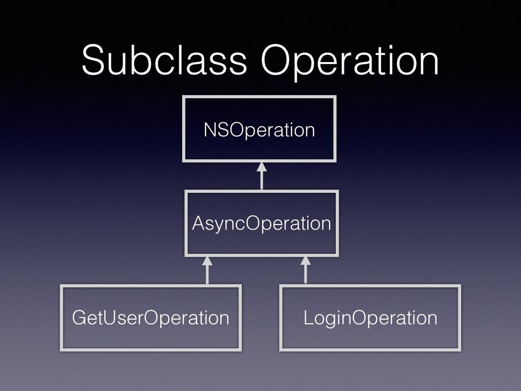 Subclass Operation NSOperation AsyncOperation G...