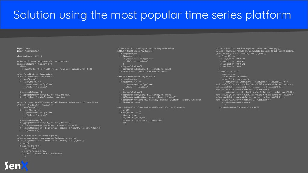 Solution using the most popular time series pla...