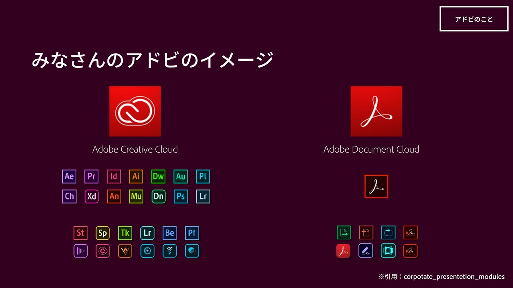 ׫זׁ׿ך،سؽך؎ً٦آ Adobe Document Cloud Adobe Creati...