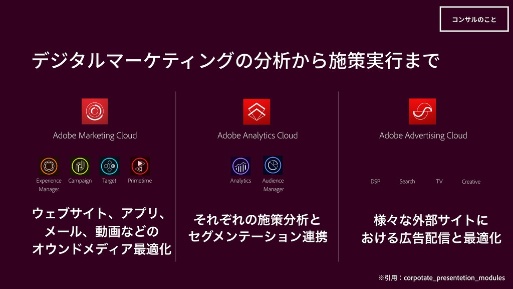رآةٕو٦؛ذ؍ؚٝךⴓ匿ַ׵倵瘻㹋遤תד Adobe Marketing Cloud Ad...