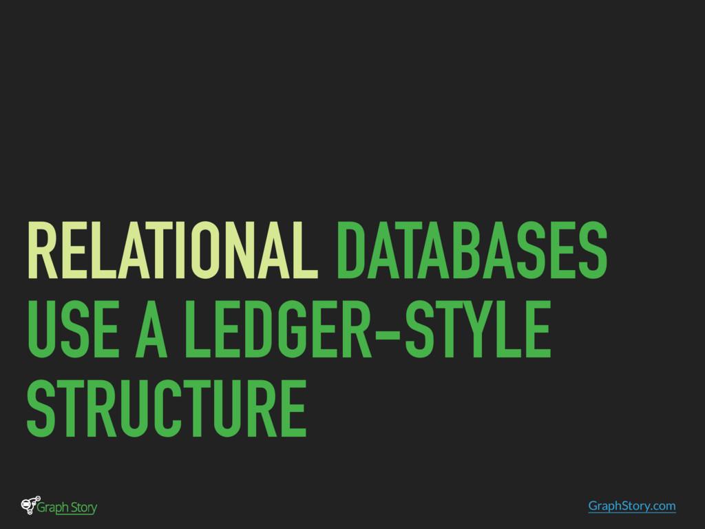 GraphStory.com RELATIONAL DATABASES USE A LEDGE...