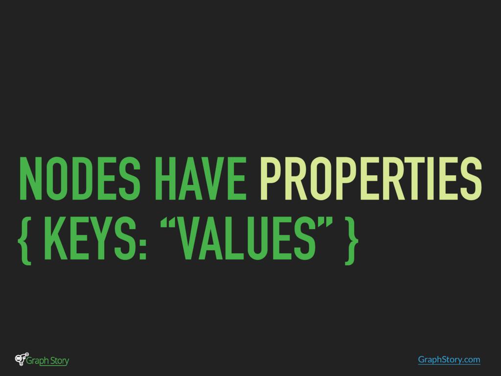 """GraphStory.com NODES HAVE PROPERTIES { KEYS: """"V..."""