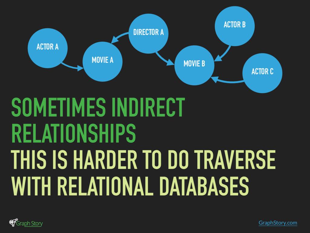 GraphStory.com SOMETIMES INDIRECT RELATIONSHIPS...