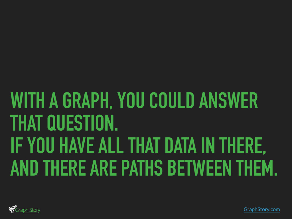 GraphStory.com WITH A GRAPH, YOU COULD ANSWER T...