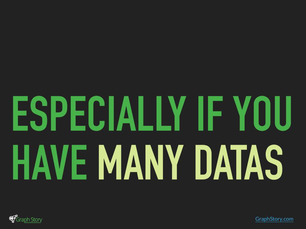 GraphStory.com ESPECIALLY IF YOU HAVE MANY DATAS