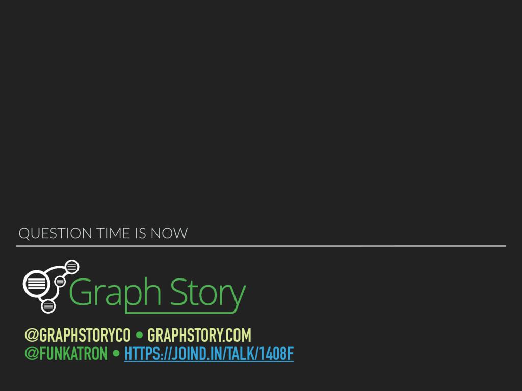 @GRAPHSTORYCO • GRAPHSTORY.COM @FUNKATRON • HTT...