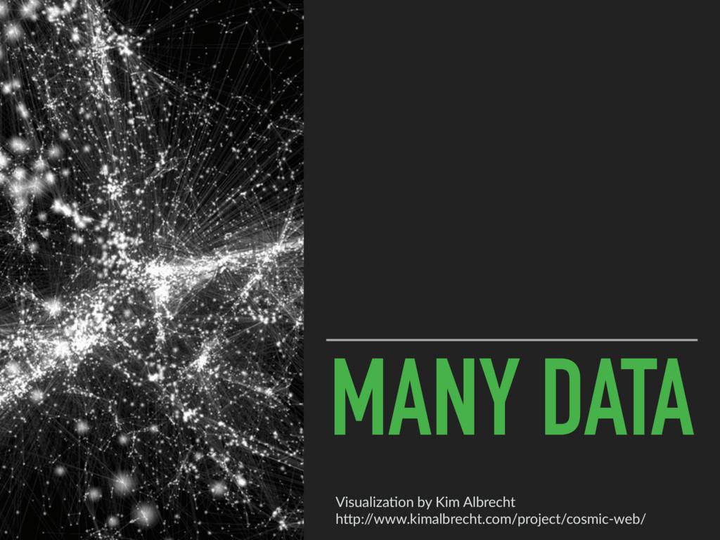 "MANY DATA Visualiza!on by Kim Albrecht h""p:/ /..."