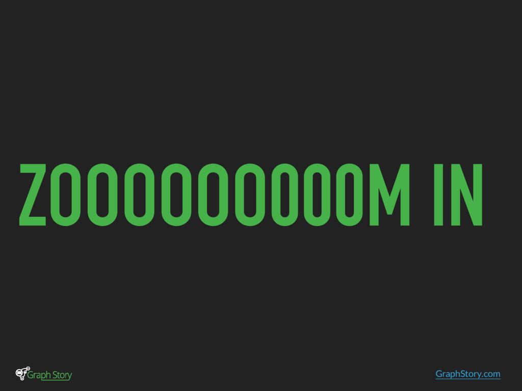 GraphStory.com ZOOOOOO000M IN