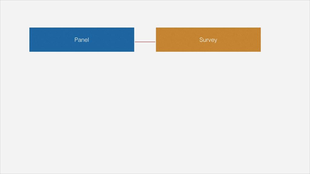 Panel Survey