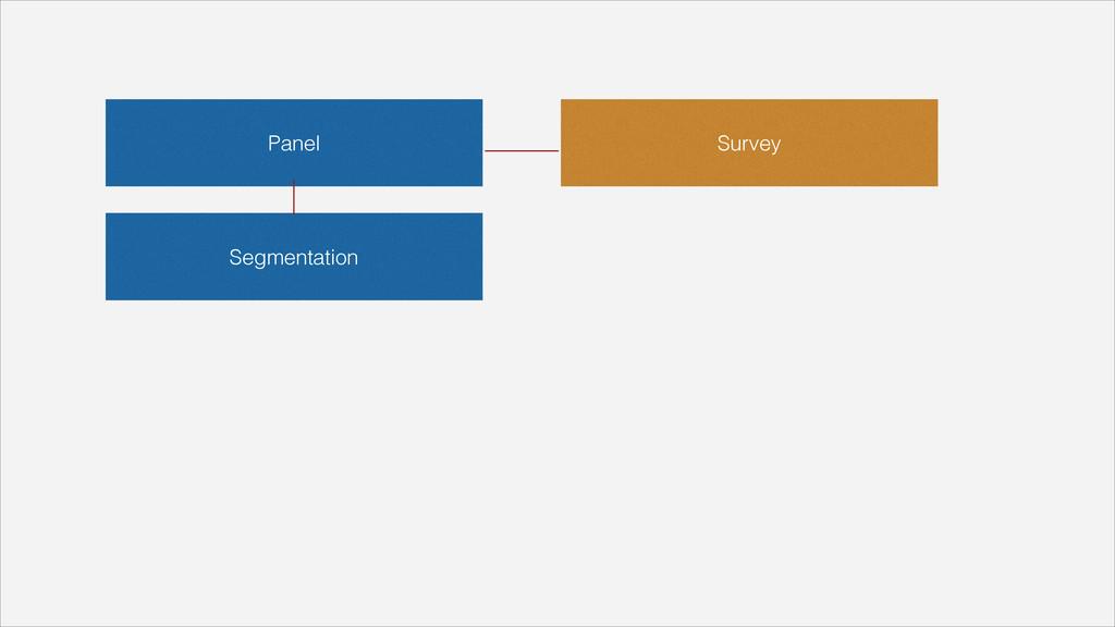 Panel Segmentation Survey