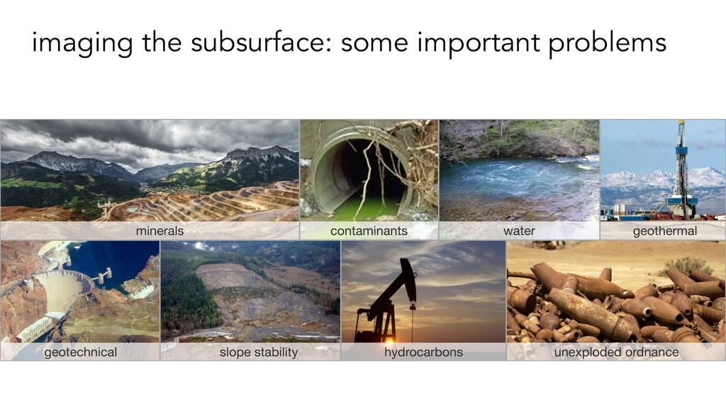 imaging the subsurface: some important problems