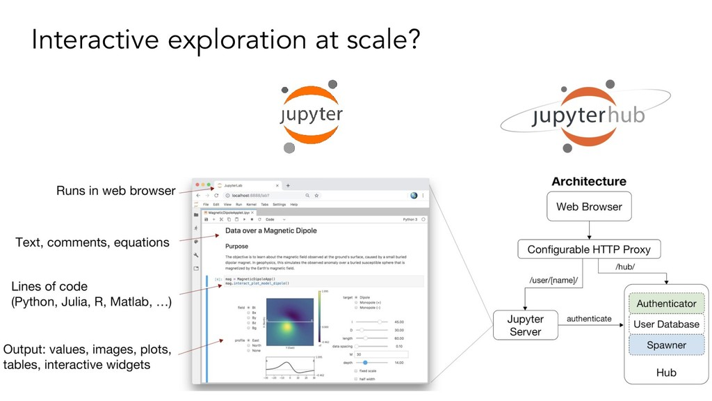 Interactive exploration at scale?