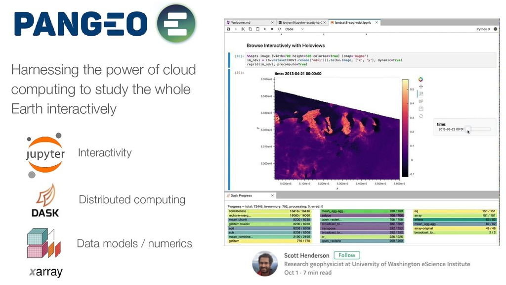 Harnessing the power of cloud computing to stud...
