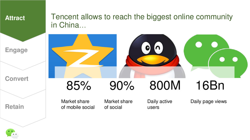 Tencent allows to reach the biggest online comm...