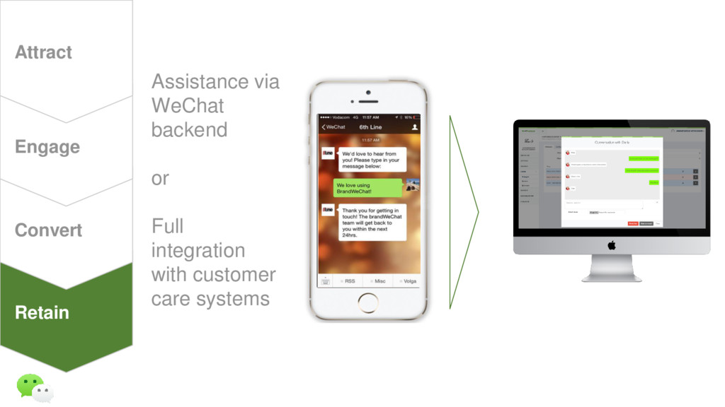 Assistance via WeChat backend or Full integrati...