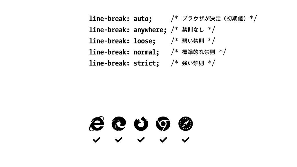 line-break: auto; /* ϒϥβ͕ܾఆʢॳظʣ */ line-break...