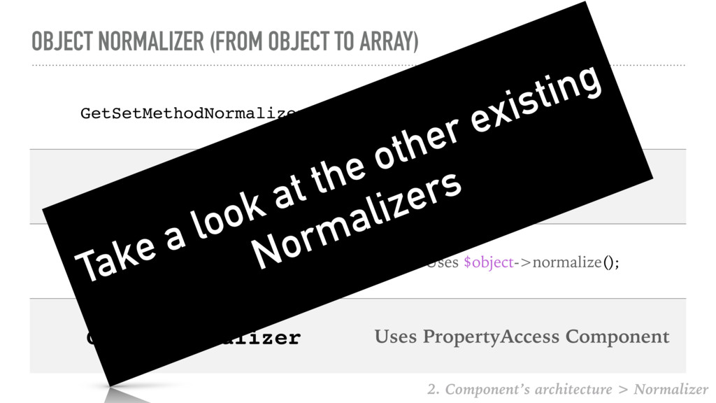 OBJECT NORMALIZER (FROM OBJECT TO ARRAY) GetSet...