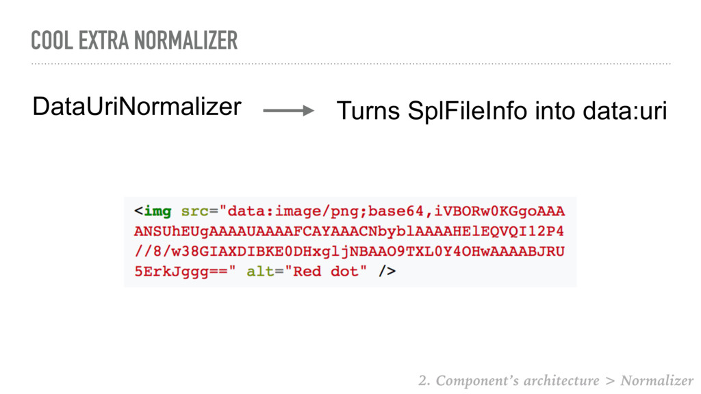 COOL EXTRA NORMALIZER DataUriNormalizer Turns S...