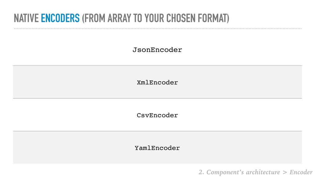 NATIVE ENCODERS (FROM ARRAY TO YOUR CHOSEN FORM...