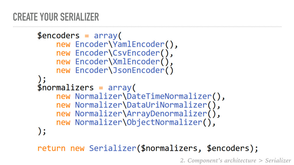 CREATE YOUR SERIALIZER 2. Component's architect...