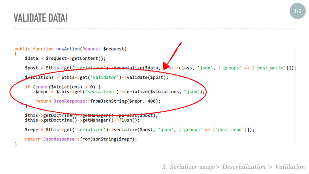 VALIDATE DATA! 1/2 3. Serializer usage> Deseria...