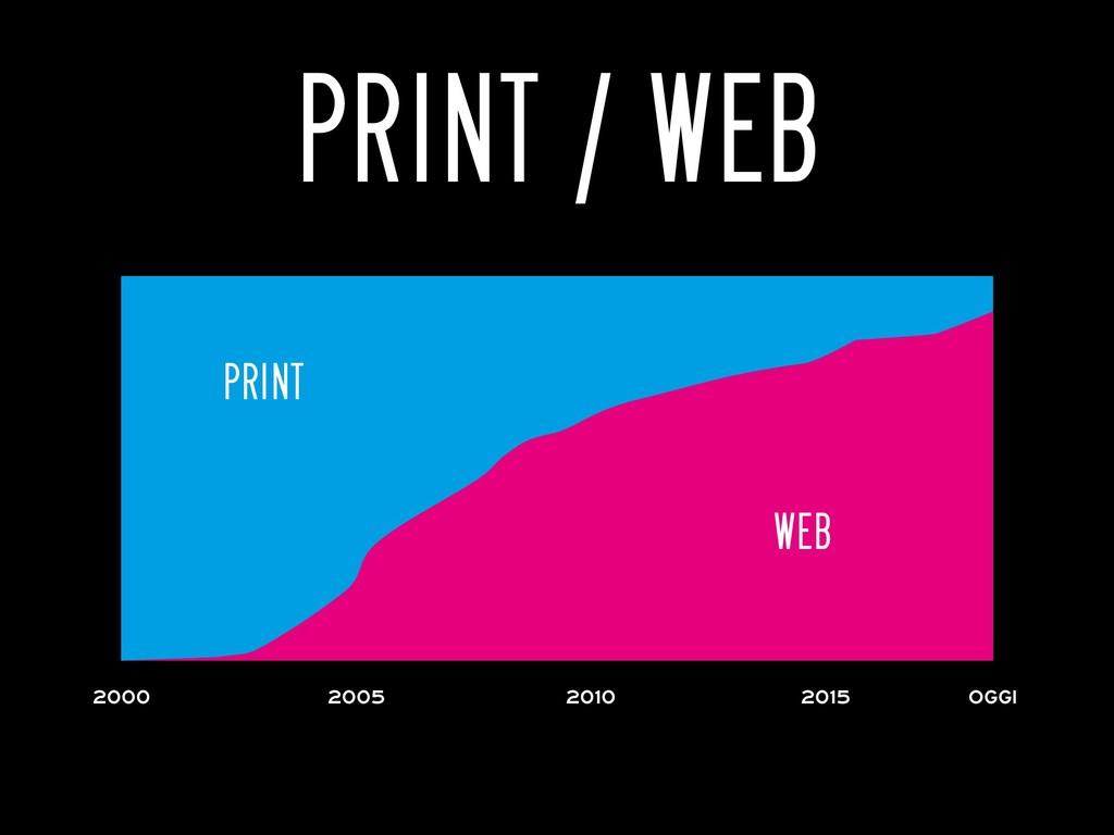PRINT / WEB web print 2000 oggi 2010 2005 2015
