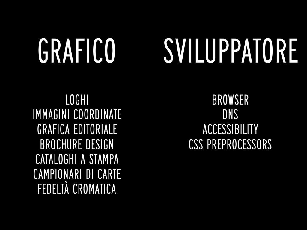 GRAFICO SVILUPPATORE LOGHI IMMAGINI COORDINATE ...