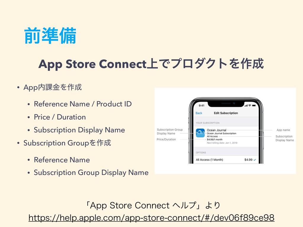 લ४උ • App՝ۚΛ࡞ • Reference Name / Product ID •...