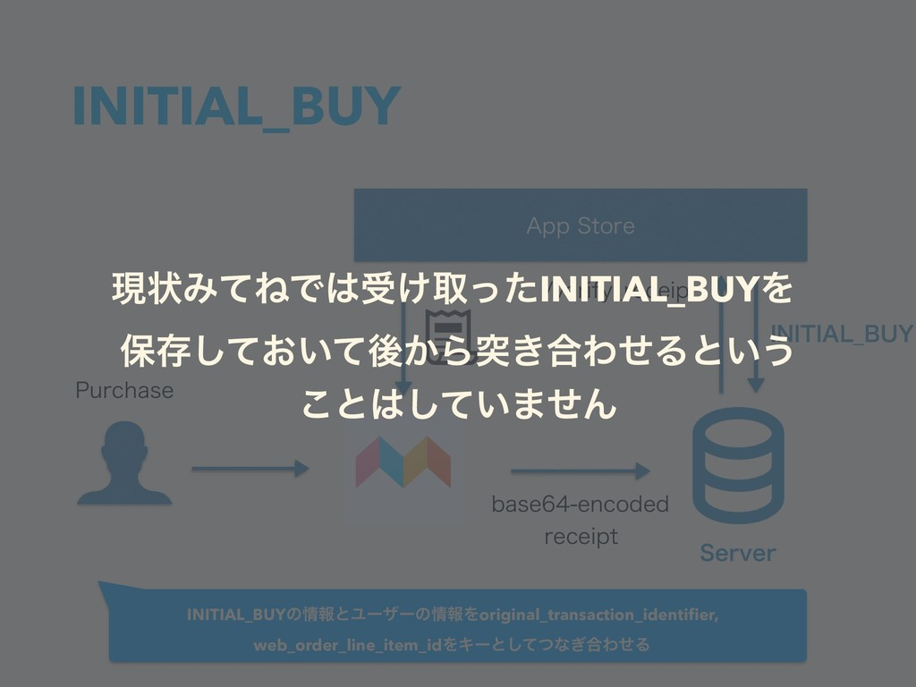 "INITIAL_BUY ""QQ4UPSF 1VSDIBTF 4FSWFS CBTFFO..."