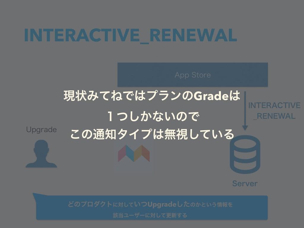 "INTERACTIVE_RENEWAL ""QQ4UPSF 6QHSBEF 4FSWFS Ͳͷ..."