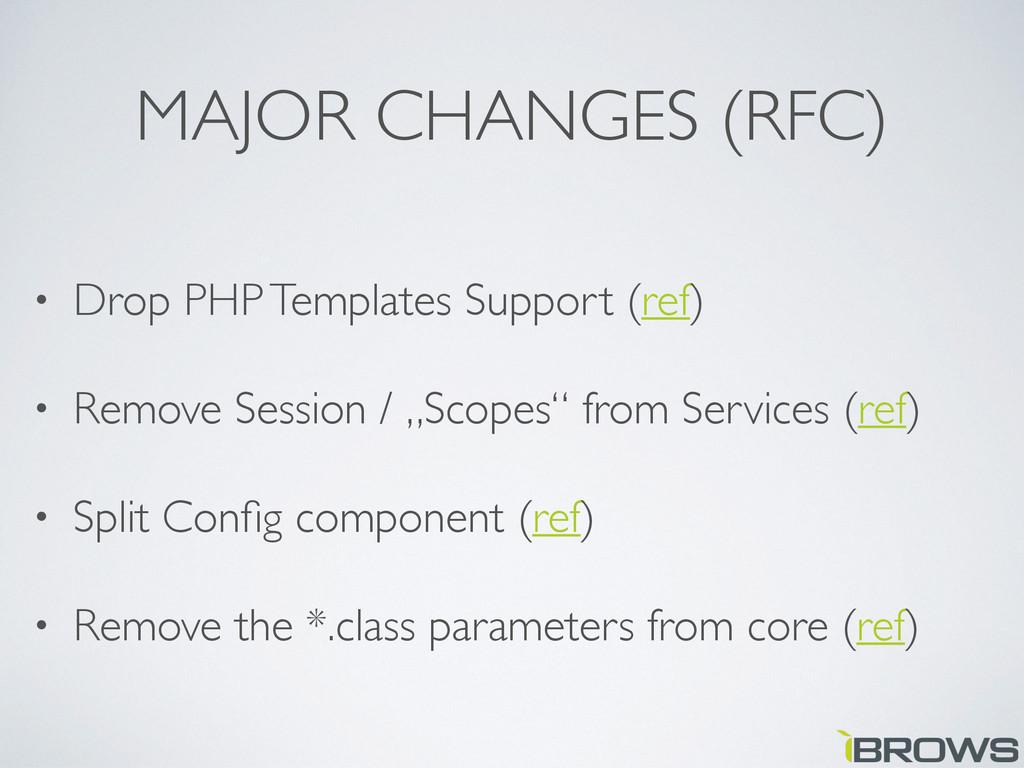 MAJOR CHANGES (RFC) • Drop PHP Templates Suppor...