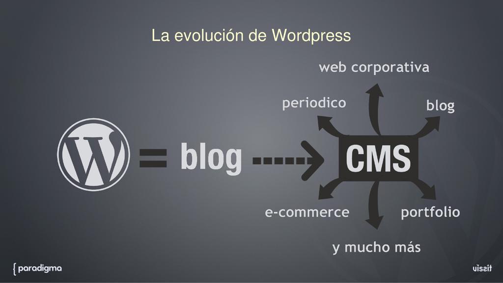 La evolución de Wordpress