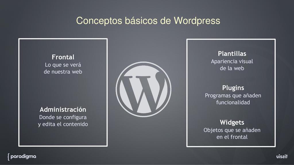 Conceptos básicos de Wordpress Frontal Lo que s...