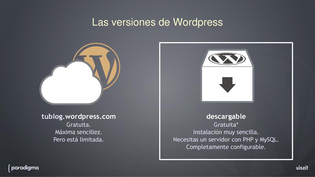 Las versiones de Wordpress descargable Gratuita...