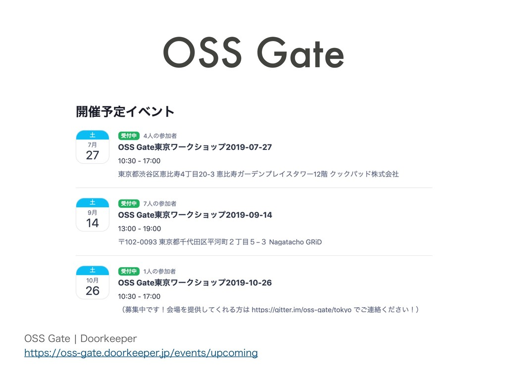 OSS Gate 044(BUFc%PPSLFFQFS IUUQTPTTHBU...