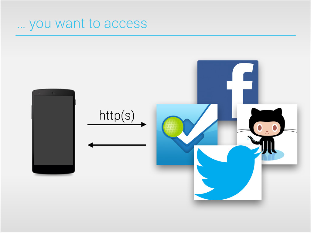 … you want to access http(s)