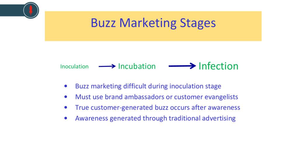 Buzz Marketing Stages • Buzz marketing difficul...
