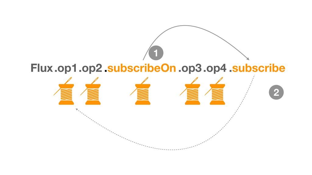 2 Flux.op1.op2 .subscribeOn .op3.op4 .subscribe...