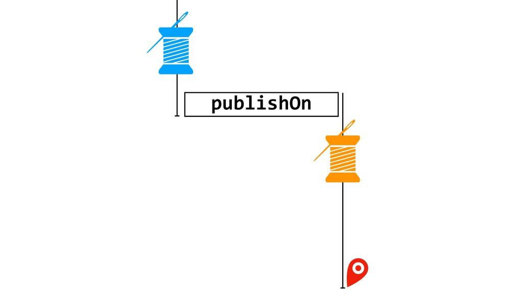 publishOn