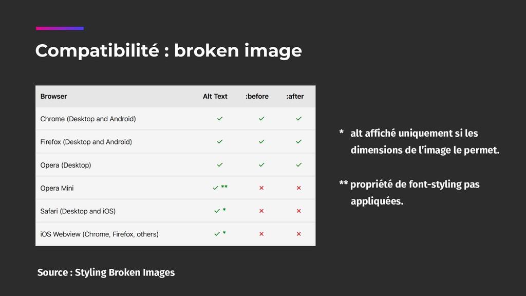 Source : Styling Broken Images * alt affiché un...