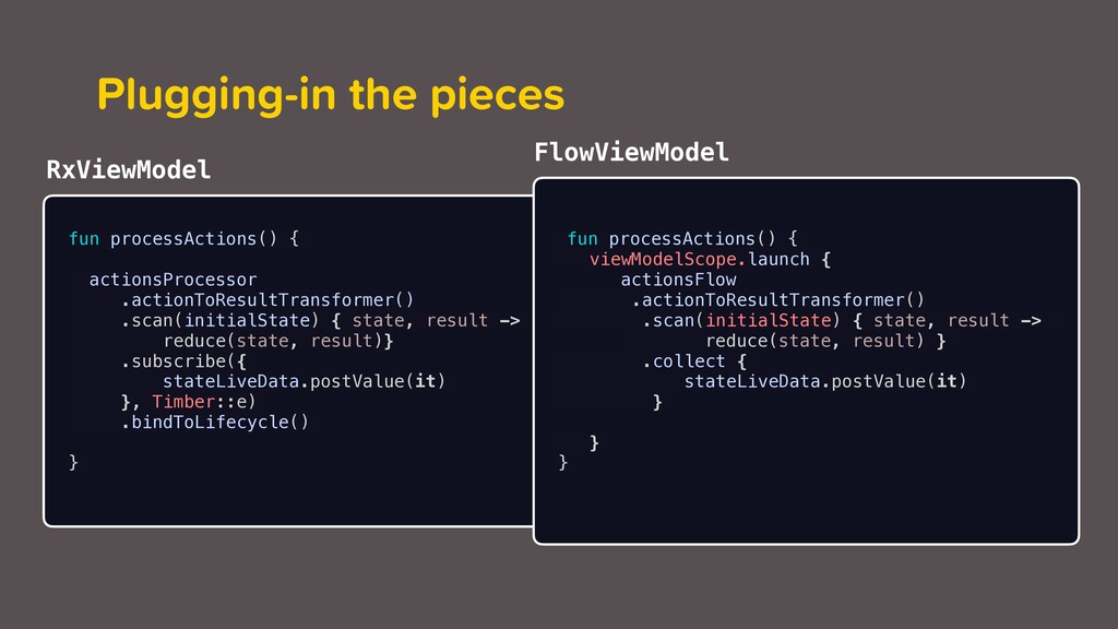 Plugging-in the pieces fun processActions() { a...