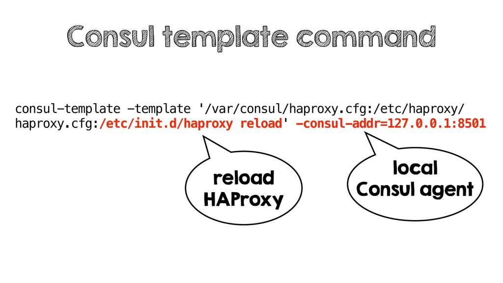consul-template -template '/var/consul/haproxy....