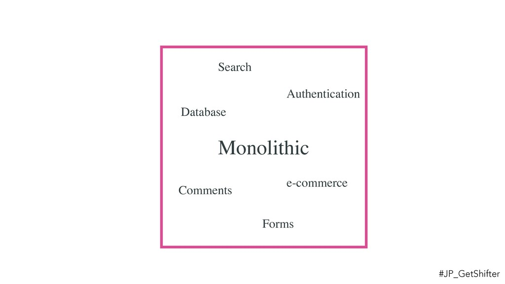 Monolithic Search Database Comments Authenticat...