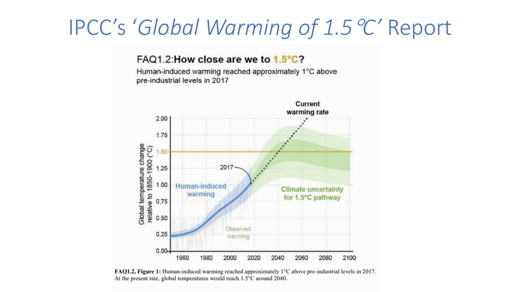 IPCC's 'Global Warming of 1.5°C' Report