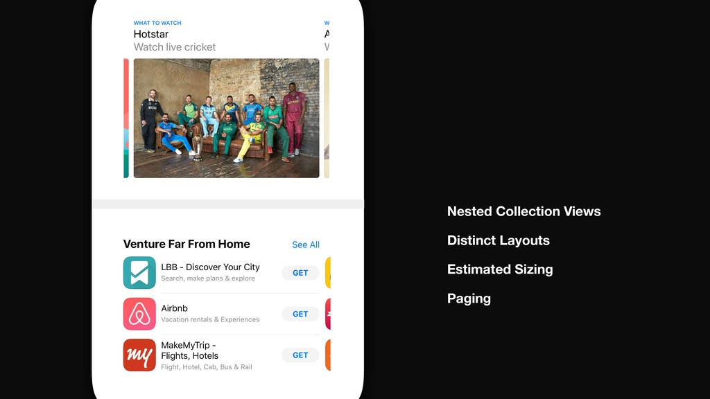 Nested Collection Views Distinct Layouts Estima...