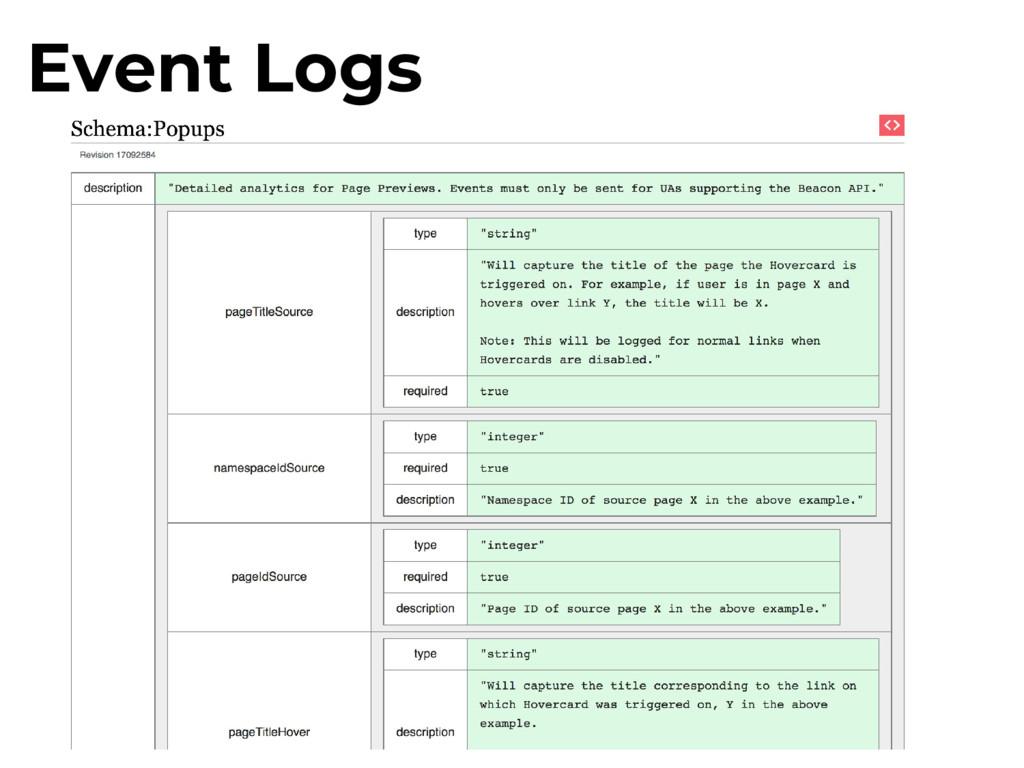 Event Logs